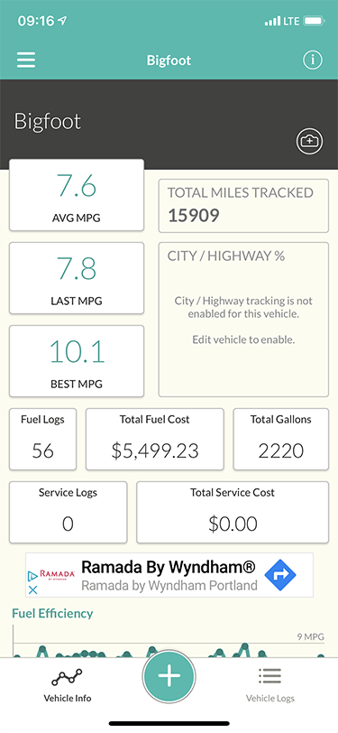 Fuelly cost to drive screenshot